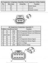 Saab 9 7x air suspension problem | GMTNation