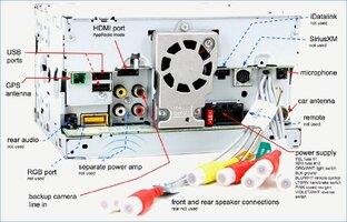 Pioneer Avh-4200Nex Backup Camera Wiring Diagram from gmtnation.com